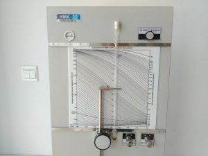 HMK-22 美国费氏法平均粒度测试仪︱平均粒度测定仪︱费氏粒度仪︱费氏超细筛